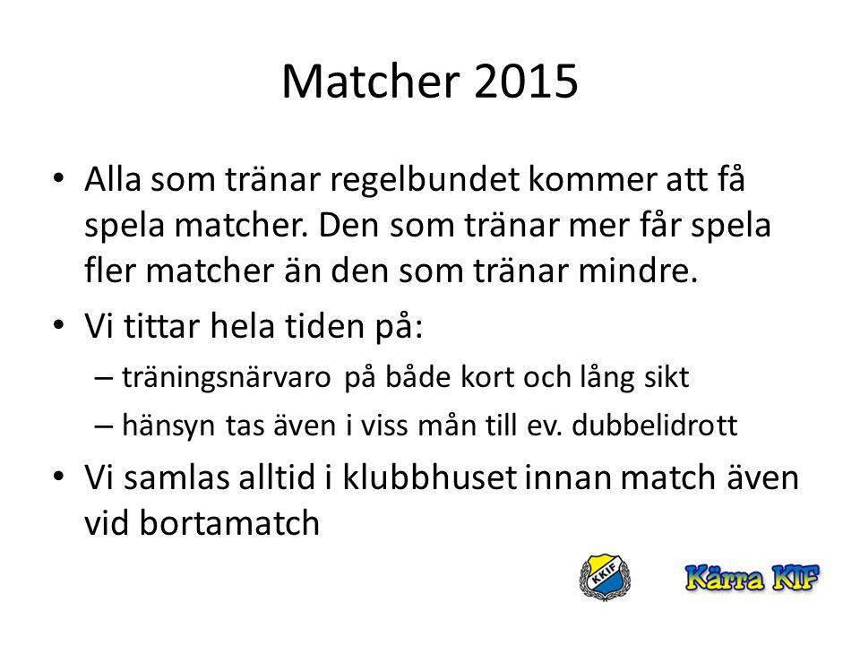 Matcher 2015 Alla som tränar regelbundet kommer att få spela matcher.