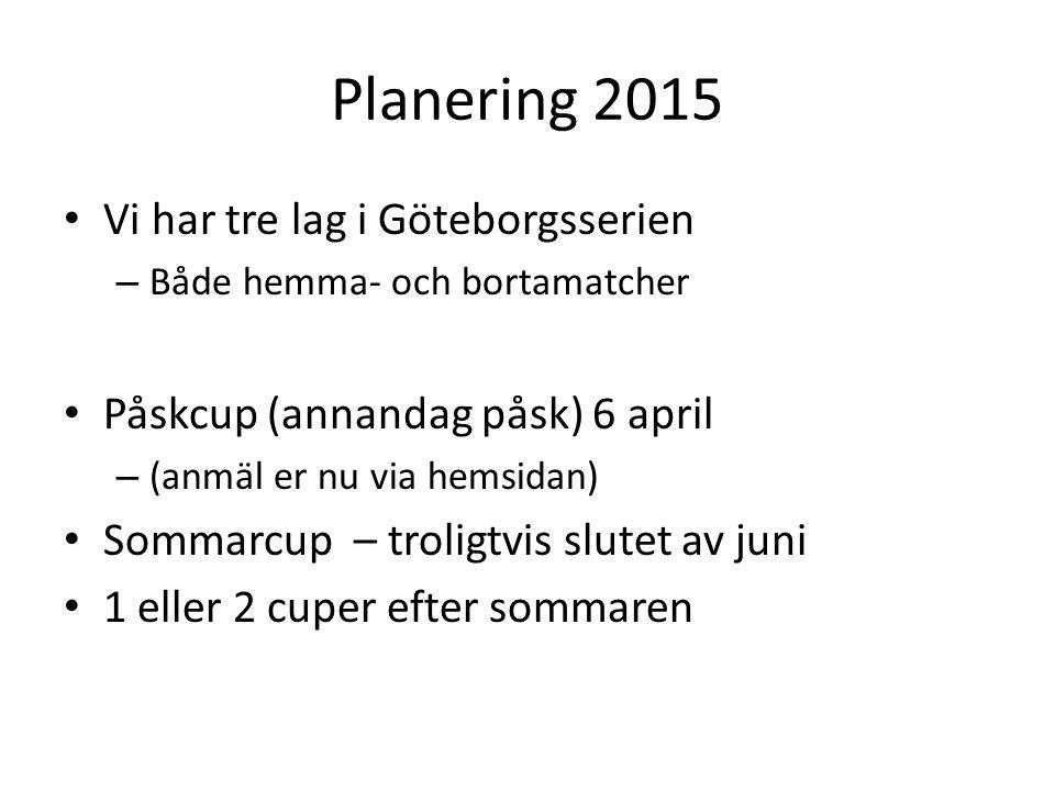 Planering 2015 Vi har tre lag i Göteborgsserien – Både hemma- och bortamatcher Påskcup (annandag påsk) 6 april – (anmäl er nu via hemsidan) Sommarcup