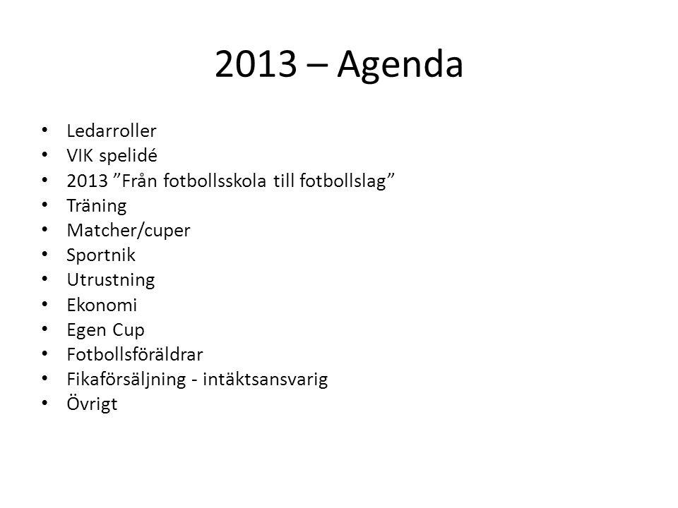 2013 – Agenda Ledarroller VIK spelidé 2013 Från fotbollsskola till fotbollslag Träning Matcher/cuper Sportnik Utrustning Ekonomi Egen Cup Fotbollsföräldrar Fikaförsäljning - intäktsansvarig Övrigt