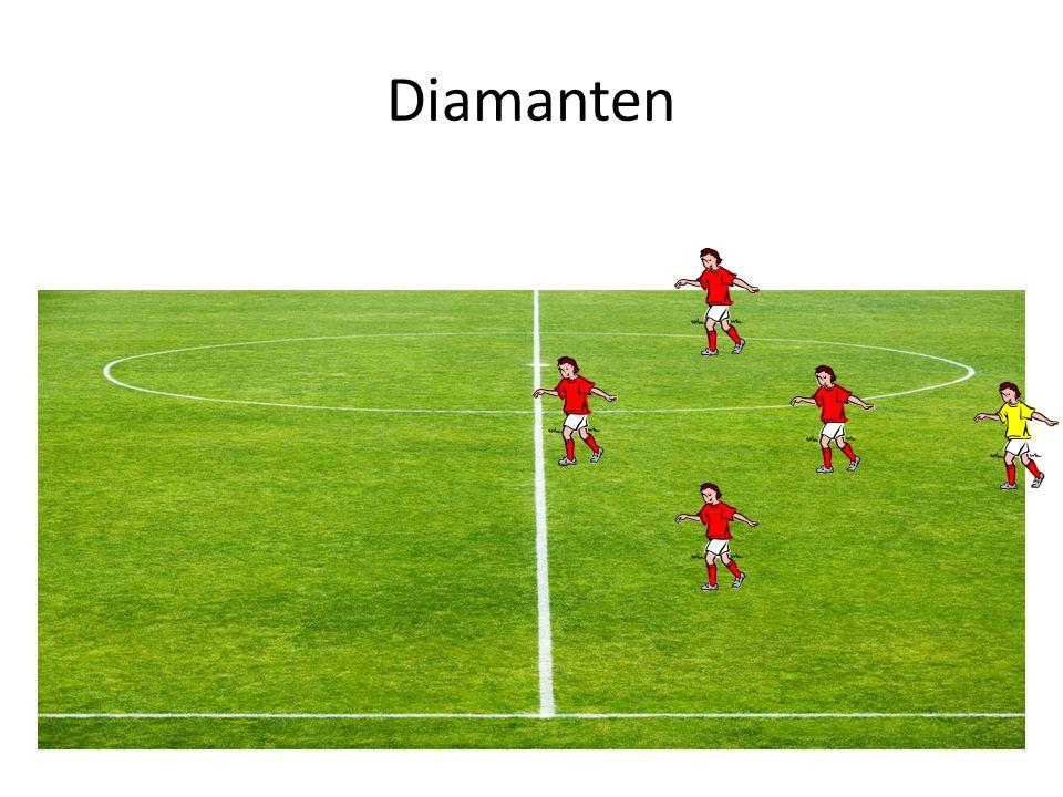 2013 Från fotbollslek till fotbollsträning – Syftet är att ge alla möjligheter att utvecklas – Kul, gemenskap och att man vill är grundläggande.