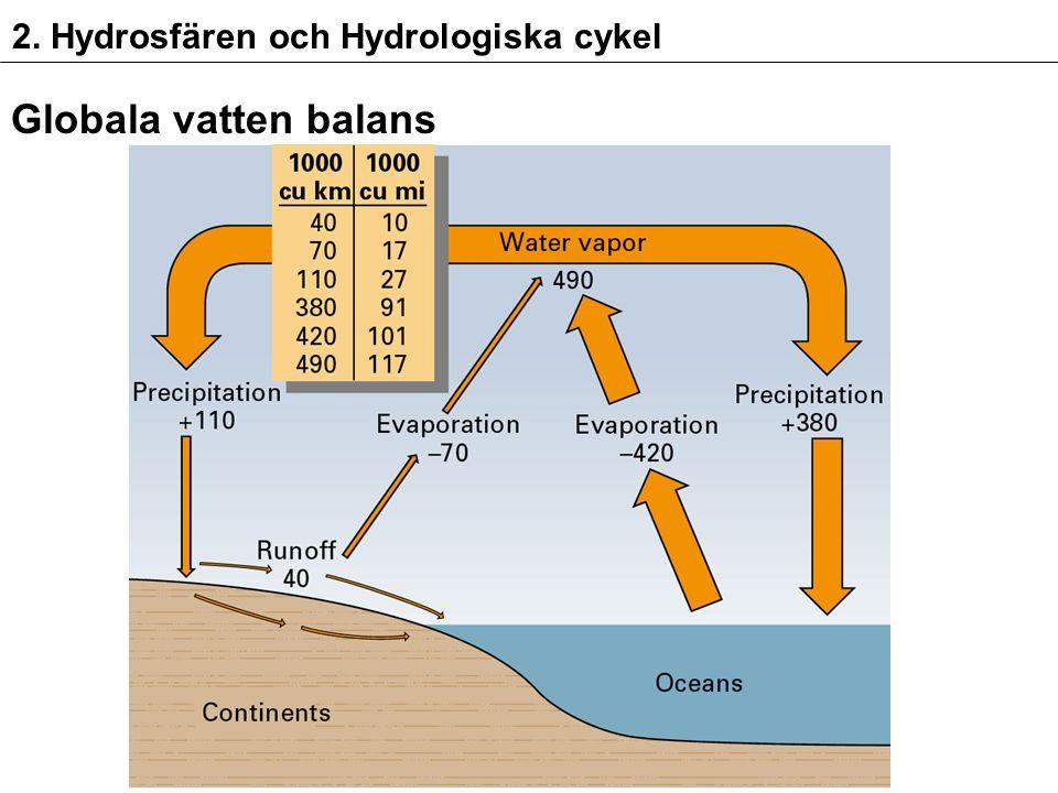 2. Hydrosfären och Hydrologiska cykel Globala vatten balans