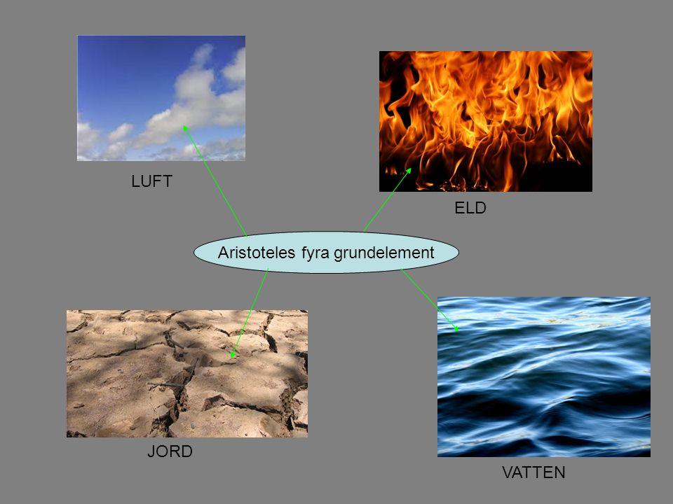 LUFT ELD JORD VATTEN Aristoteles fyra grundelement