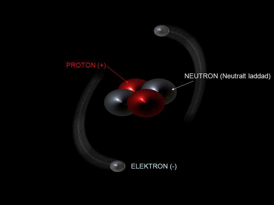 PROTON (+) NEUTRON (Neutralt laddad) ELEKTRON (-)