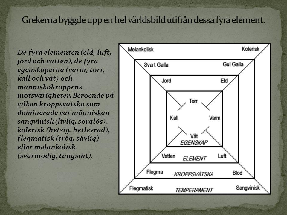 De fyra elementen (eld, luft, jord och vatten), de fyra egenskaperna (varm, torr, kall och våt) och människokroppens motsvarigheter.