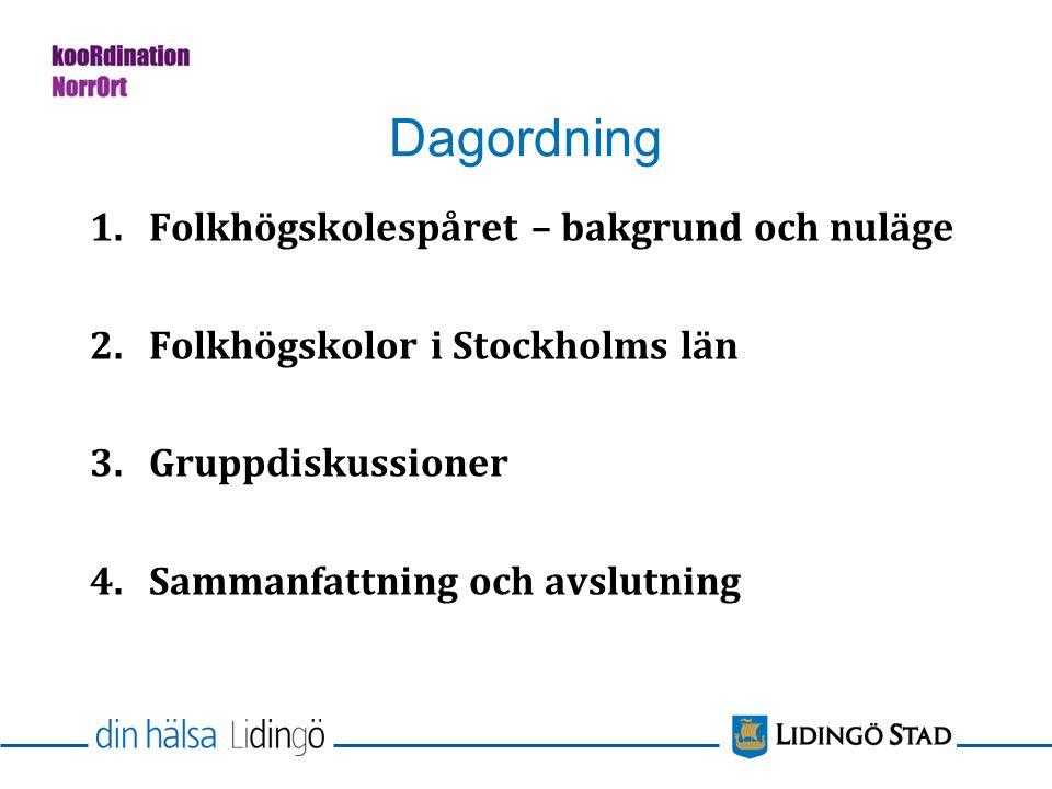 Dagordning 1.Folkhögskolespåret – bakgrund och nuläge 2.Folkhögskolor i Stockholms län 3.Gruppdiskussioner 4.Sammanfattning och avslutning