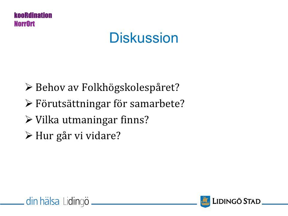 Diskussion  Behov av Folkhögskolespåret.  Förutsättningar för samarbete.