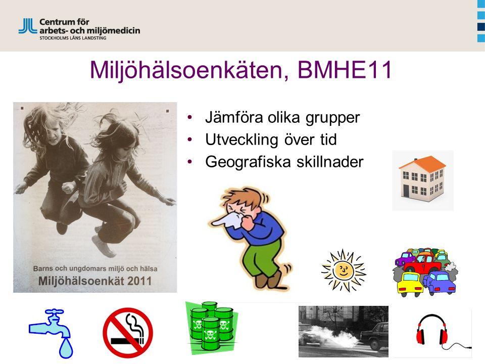 Miljöhälsoenkäten, BMHE11 Jämföra olika grupper Utveckling över tid Geografiska skillnader
