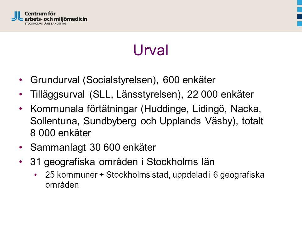 Grundurval (Socialstyrelsen), 600 enkäter Tilläggsurval (SLL, Länsstyrelsen), 22 000 enkäter Kommunala förtätningar (Huddinge, Lidingö, Nacka, Sollentuna, Sundbyberg och Upplands Väsby), totalt 8 000 enkäter Sammanlagt 30 600 enkäter 31 geografiska områden i Stockholms län 25 kommuner + Stockholms stad, uppdelad i 6 geografiska områden Urval