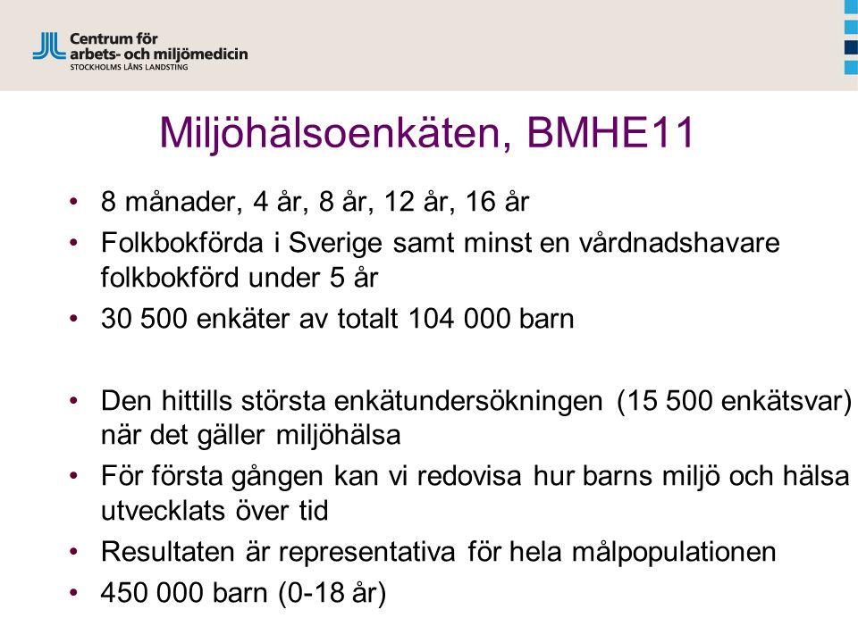 Hälsoeffekter Hämmad fostertillväxt Låg födelsevikt För tidig födsel Ökad risk för fosterdöd Rökning under graviditeten