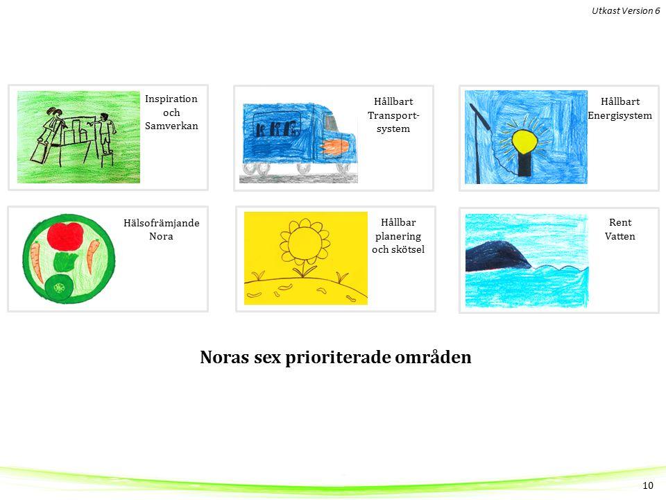 Noras sex prioriterade områden Hållbar planering och skötsel Rent Vatten Inspiration och Samverkan Hållbart Transport- system Hållbart Energisystem Hälsofrämjande Nora 10 Utkast Version 6