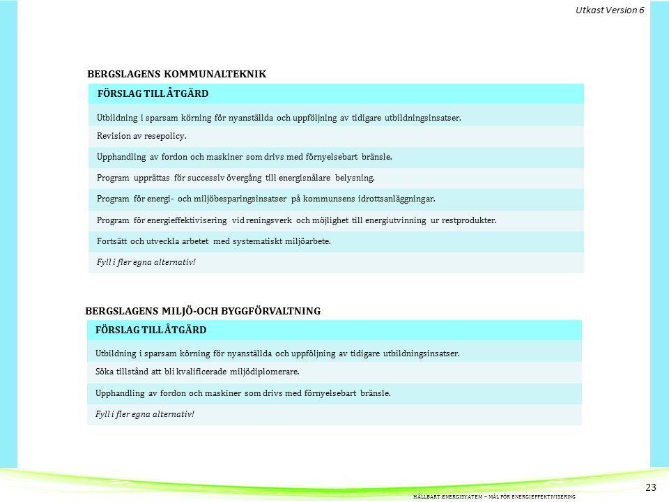 BERGSLAGENS KOMMUNALTEKNIK FÖRSLAG TILL ÅTGÄRD Utbildning i sparsam körning för nyanställda och uppföljning av tidigare utbildningsinsatser.