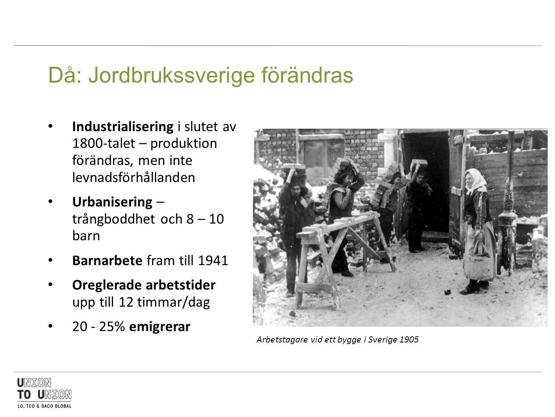 Då: Jordbrukssverige förändras Industrialisering i slutet av 1800-talet – produktion förändras, men inte levnadsförhållanden Urbanisering – trångboddhet och 8 – 10 barn Barnarbete fram till 1941 Oreglerade arbetstider upp till 12 timmar/dag 20 - 25% emigrerar Arbetstagare vid ett bygge i Sverige 1905