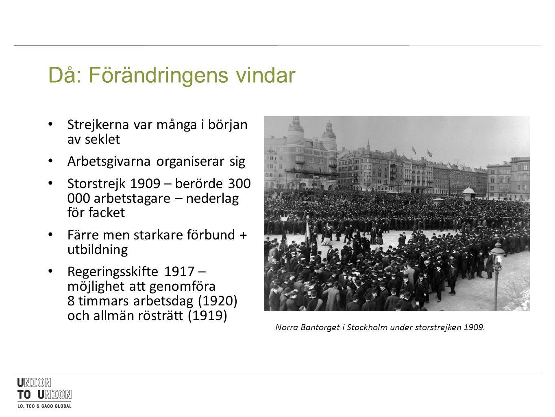 Då: Förändringens vindar 1906 Decemberkompromissen: LO erkände ag rätt att leda & fördela arbetet.