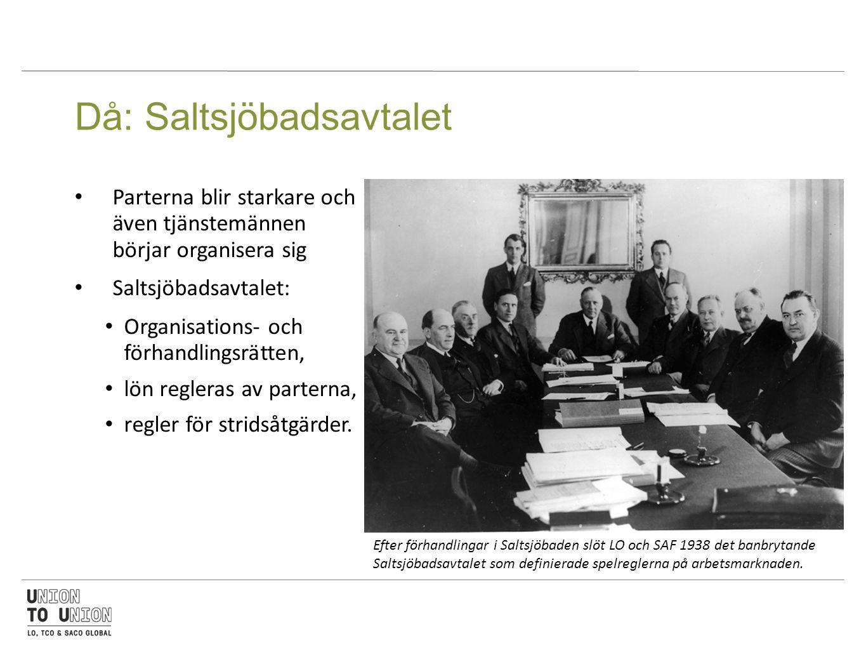 Då: Saltsjöbadsavtalet 1936 Stats- och kommunalanställda tjänstemän bildade TCO 1938 LO och SAF träffar i Saltsjöbaden avtal om spelreglerna på arbetsmarknaden..