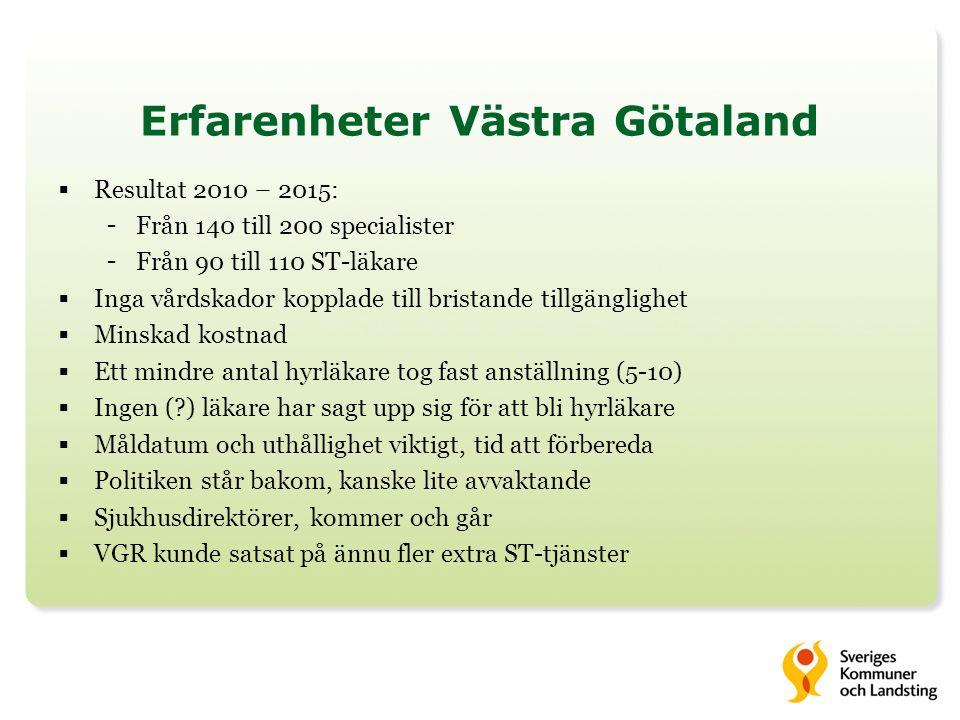 Erfarenheter Västra Götaland  Resultat 2010 – 2015: - Från 140 till 200 specialister - Från 90 till 110 ST-läkare  Inga vårdskador kopplade till bristande tillgänglighet  Minskad kostnad  Ett mindre antal hyrläkare tog fast anställning (5-10)  Ingen ( ) läkare har sagt upp sig för att bli hyrläkare  Måldatum och uthållighet viktigt, tid att förbereda  Politiken står bakom, kanske lite avvaktande  Sjukhusdirektörer, kommer och går  VGR kunde satsat på ännu fler extra ST-tjänster