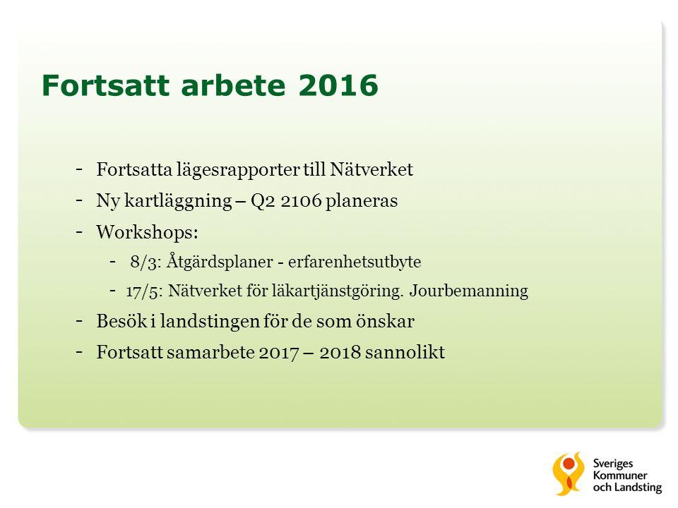 Fortsatt arbete 2016 - Fortsatta lägesrapporter till Nätverket - Ny kartläggning – Q2 2106 planeras - Workshops: - 8/3: Åtgärdsplaner - erfarenhetsutbyte - 17/5: Nätverket för läkartjänstgöring.