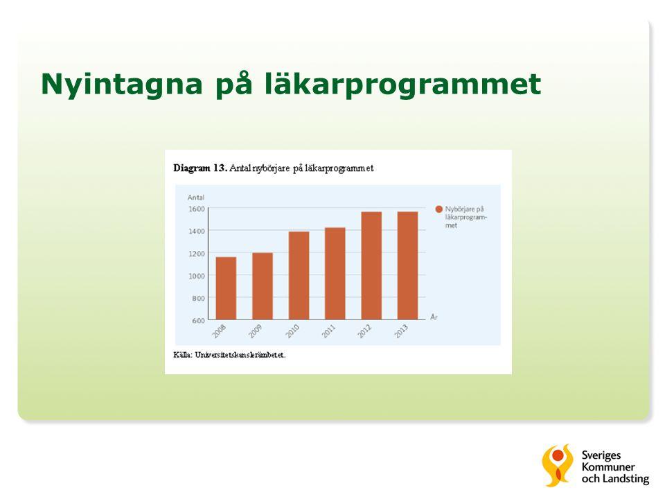 Svenska läkarstudenter i Europa