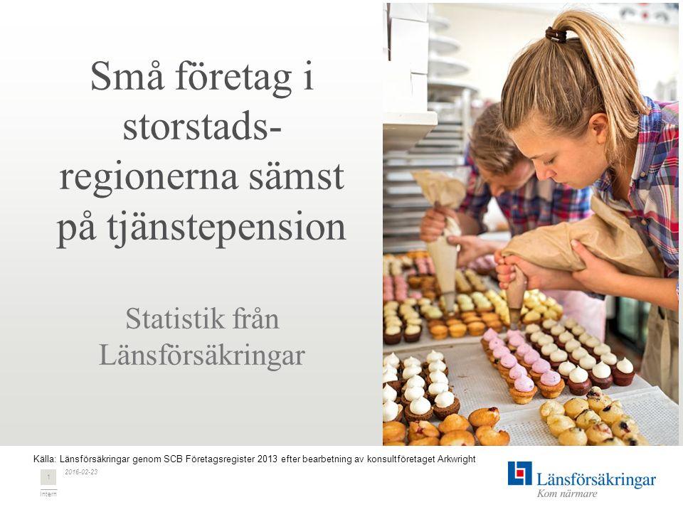 Intern 1 2016-02-23 Små företag i storstads- regionerna sämst på tjänstepension Statistik från Länsförsäkringar Källa: Länsförsäkringar genom SCB Företagsregister 2013 efter bearbetning av konsultföretaget Arkwright