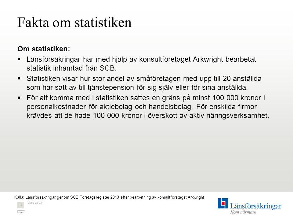 Intern Fakta om statistiken Om statistiken:  Länsförsäkringar har med hjälp av konsultföretaget Arkwright bearbetat statistik inhämtad från SCB.