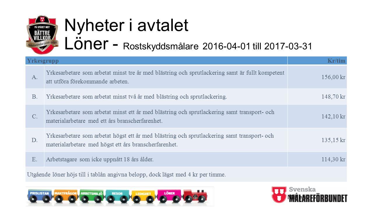 Nyheter i avtalet Löner - Rostskyddsmålare 2016-04-01 till 2017-03-31 Yrkesgrupp Kr/tim A. Yrkesarbetare som arbetat minst tre år med blästring och sp
