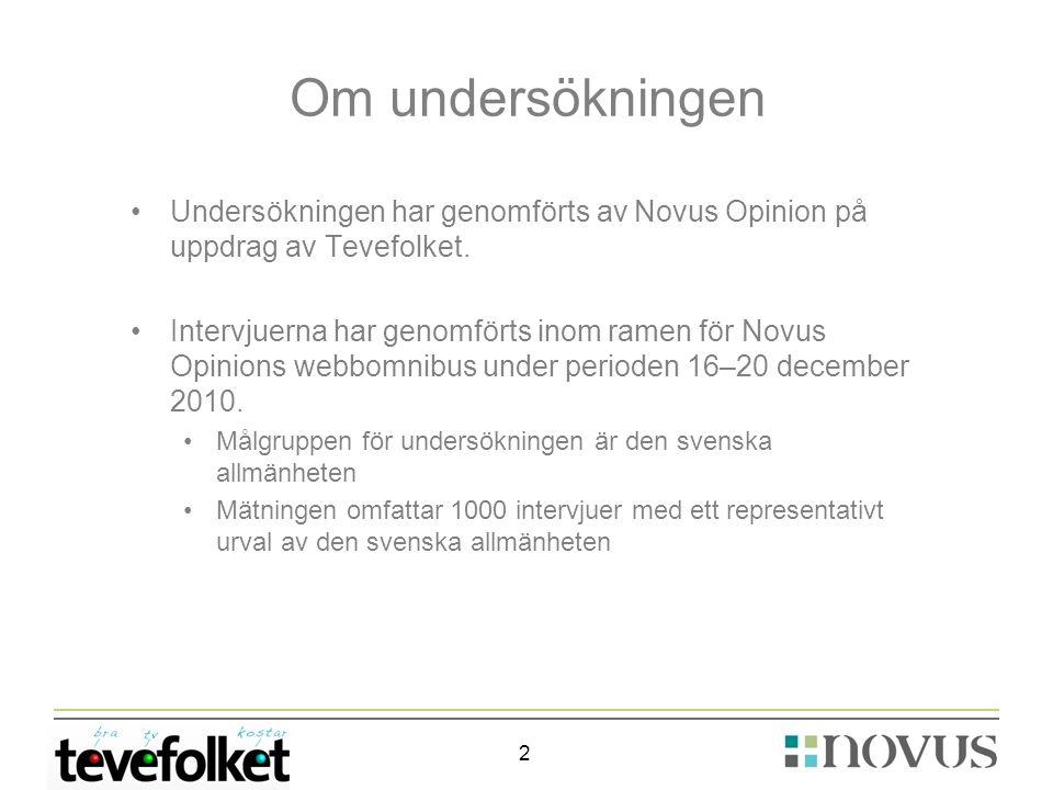 2 Om undersökningen Undersökningen har genomförts av Novus Opinion på uppdrag av Tevefolket.