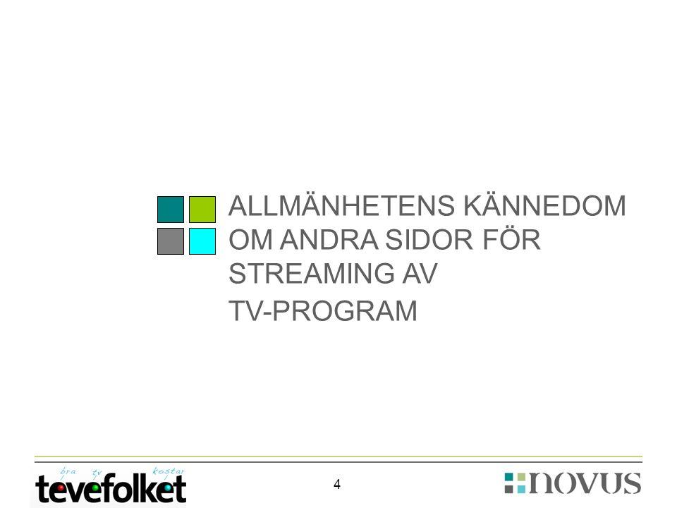 5 Bas: Samtliga (1000 intervjuer) En majoritet kände till att det finns andra svenska och utländska webbsidor för streaming av TV-program Det har på senare tid dykt upp andra svenska och utländska webbsidor som inte är kopplade till TV- bolagen där man kan streama exempelvis livesport och TV-program.