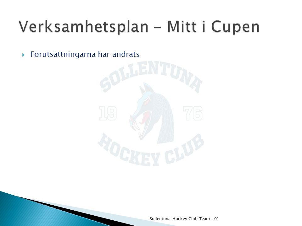  Förutsättningarna har ändrats Sollentuna Hockey Club Team -01