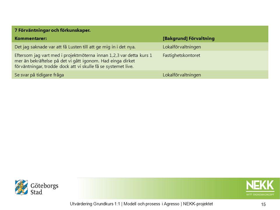 16 Utvärdering Grundkurs 1:1 | Modell och prosess i Agresso | NEKK-projektet