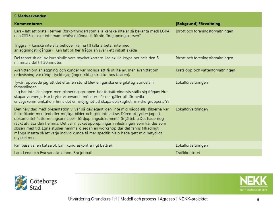10 Utvärdering Grundkurs 1:1 | Modell och prosess i Agresso | NEKK-projektet