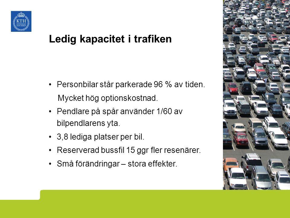 Ledig kapacitet i trafiken Personbilar står parkerade 96 % av tiden.