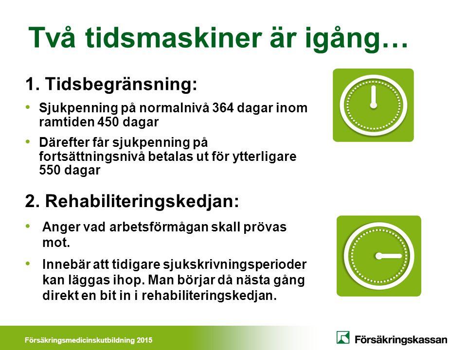 Försäkringsmedicinskutbildning 2015 Två tidsmaskiner är igång… 1.