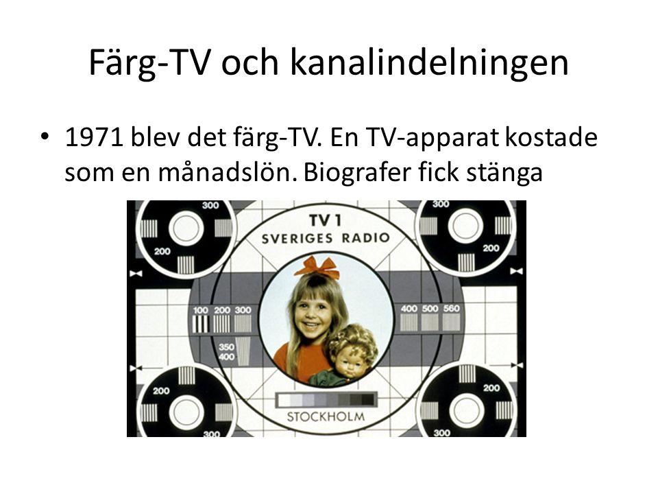 Färg-TV och kanalindelningen 1971 blev det färg-TV. En TV-apparat kostade som en månadslön. Biografer fick stänga