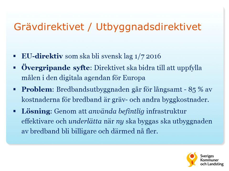 Grävdirektivet / Utbyggnadsdirektivet  EU-direktiv som ska bli svensk lag 1/7 2016  Övergripande syfte: Direktivet ska bidra till att uppfylla målen i den digitala agendan för Europa  Problem: Bredbandsutbyggnaden går för långsamt - 85 % av kostnaderna för bredband är gräv- och andra byggkostnader.
