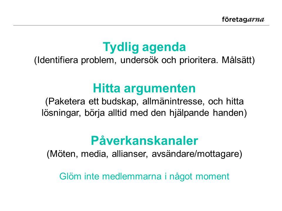 Tydlig agenda (Identifiera problem, undersök och prioritera.