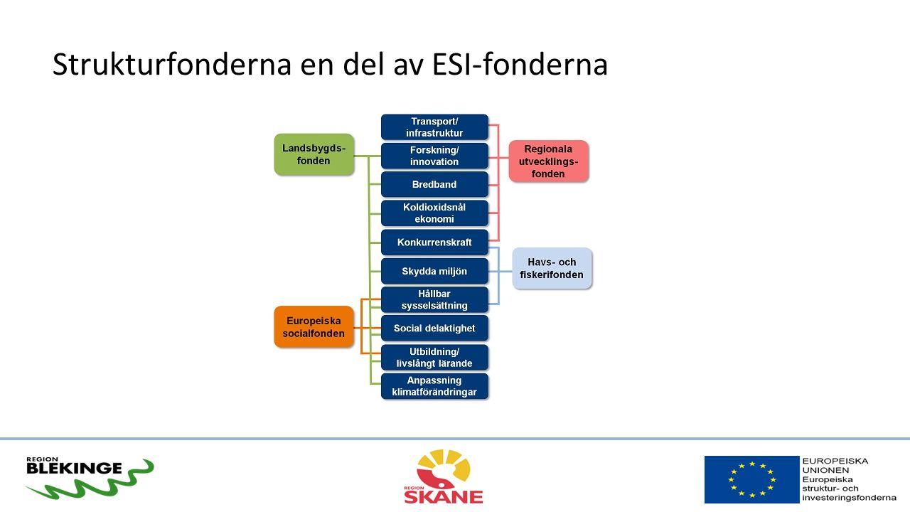 Strukturfonderna en del av ESI-fonderna