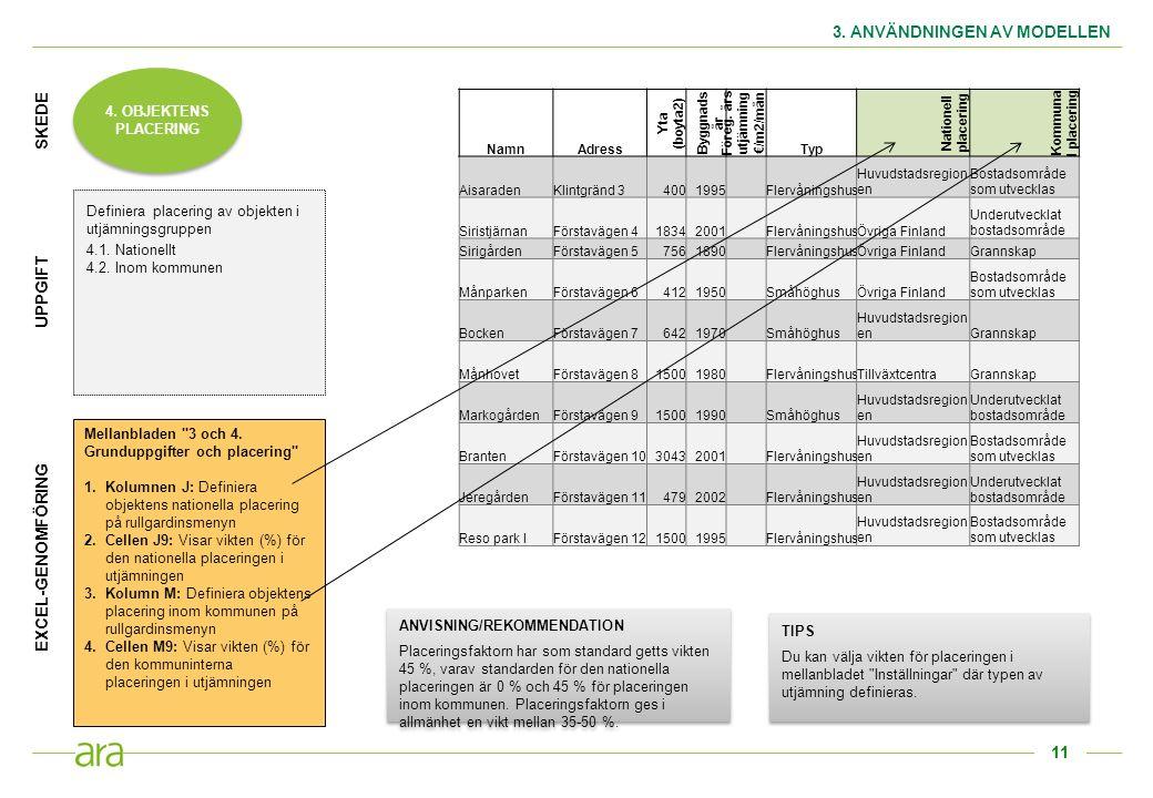 11 3. ANVÄNDNINGEN AV MODELLEN ANVISNING/REKOMMENDATION Placeringsfaktorn har som standard getts vikten 45 %, varav standarden för den nationella plac
