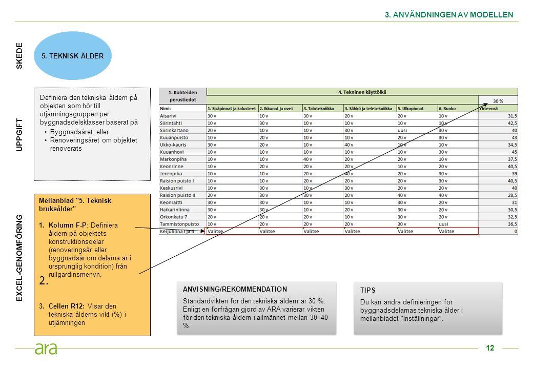12 3. ANVÄNDNINGEN AV MODELLEN ANVISNING/REKOMMENDATION Standardvikten för den tekniska åldern är 30 %. Enligt en förfrågan gjord av ARA varierar vikt