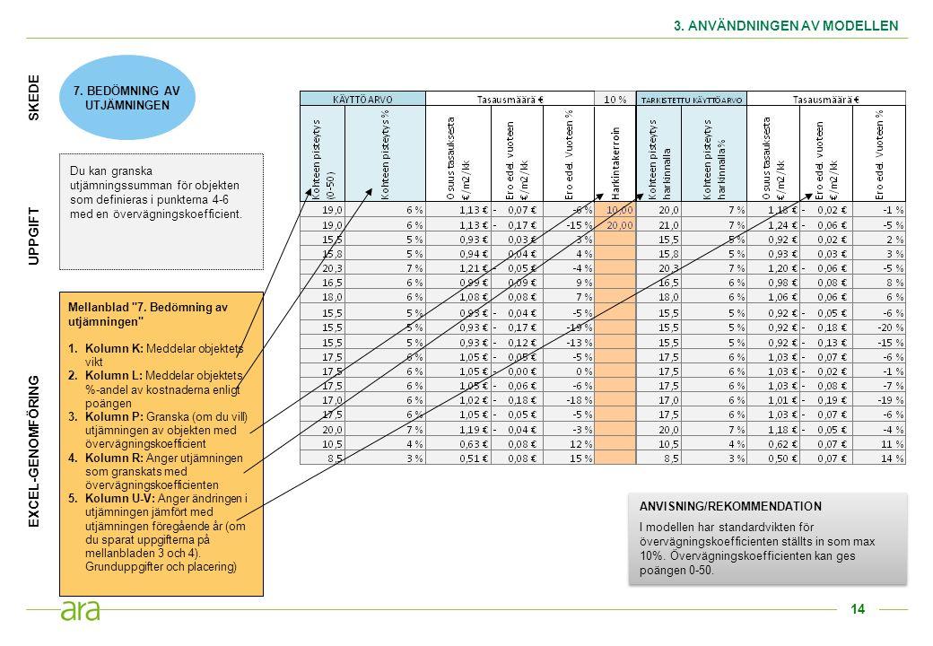 14 3. ANVÄNDNINGEN AV MODELLEN SKEDE UPPGIFT 7. BEDÖMNING AV UTJÄMNINGEN Du kan granska utjämningssumman för objekten som definieras i punkterna 4-6 m