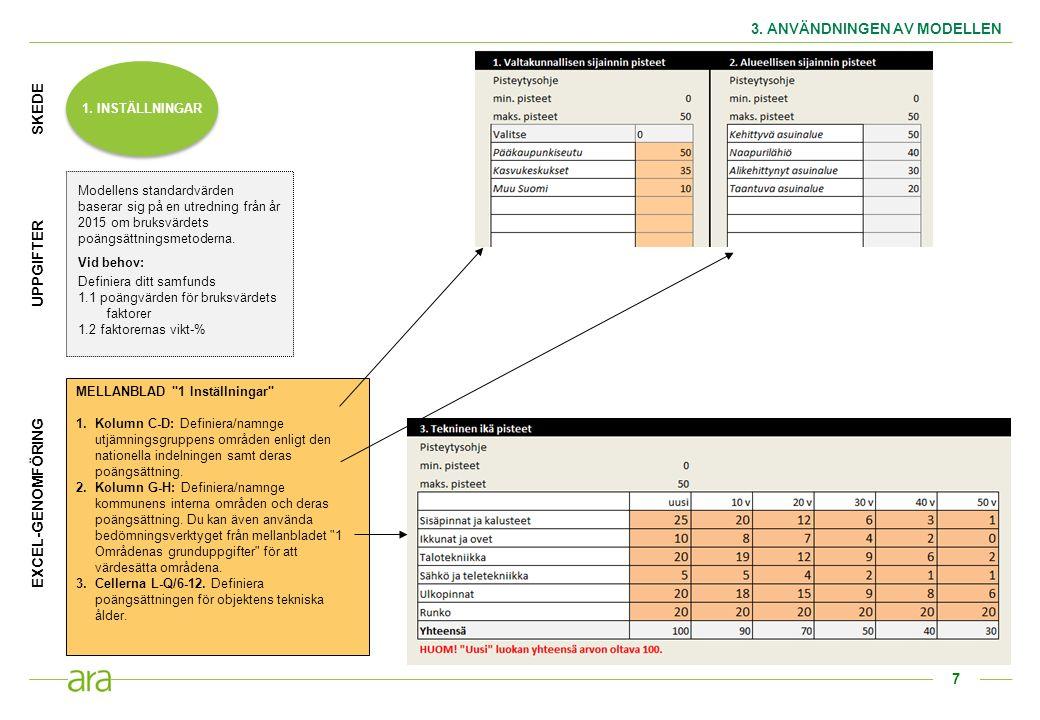 7 SKEDE UPPGIFTER 3. ANVÄNDNINGEN AV MODELLEN Modellens standardvärden baserar sig på en utredning från år 2015 om bruksvärdets poängsättningsmetodern