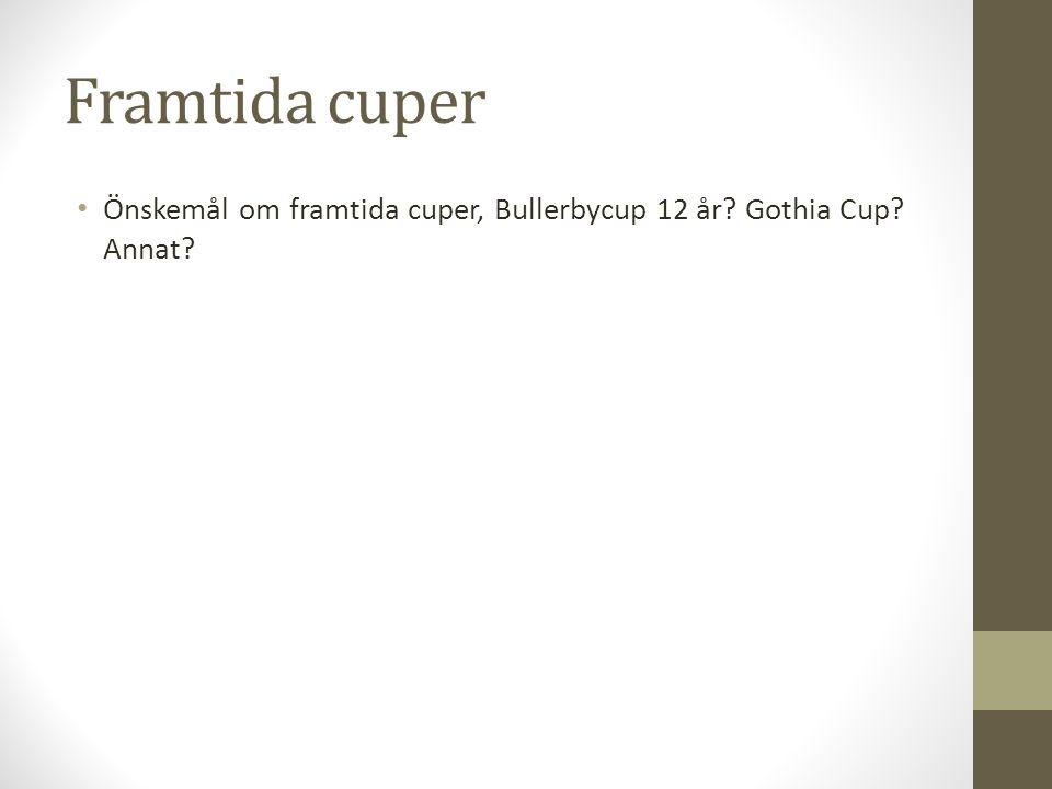 Framtida cuper Önskemål om framtida cuper, Bullerbycup 12 år Gothia Cup Annat