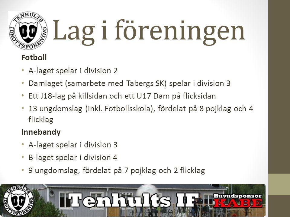 Lag i föreningen Fotboll A-laget spelar i division 2 Damlaget (samarbete med Tabergs SK) spelar i division 3 Ett J18-lag på killsidan och ett U17 Dam på flicksidan 13 ungdomslag (inkl.