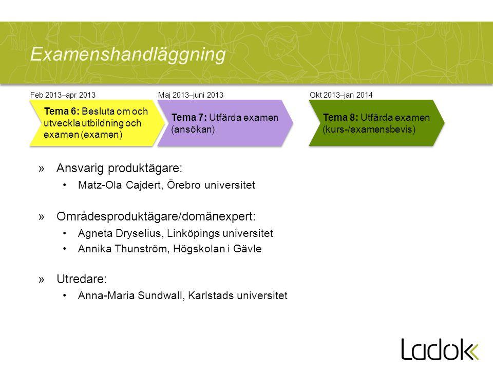 Examenshandläggning »Ansvarig produktägare: Matz-Ola Cajdert, Örebro universitet »Områdesproduktägare/domänexpert: Agneta Dryselius, Linköpings univer