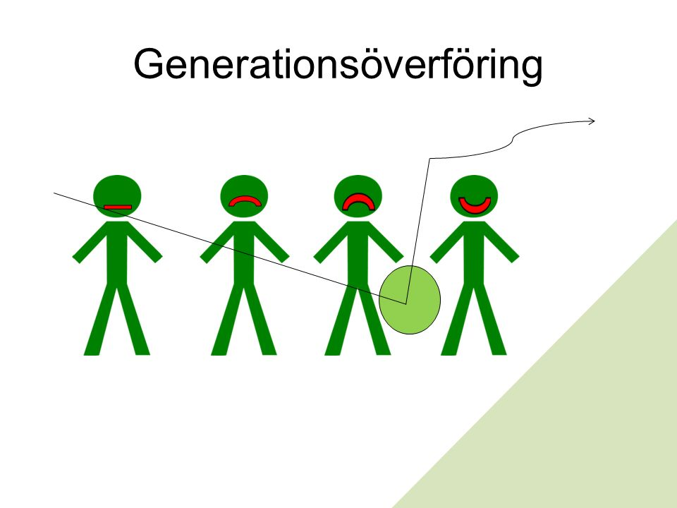 Generationsöverföring
