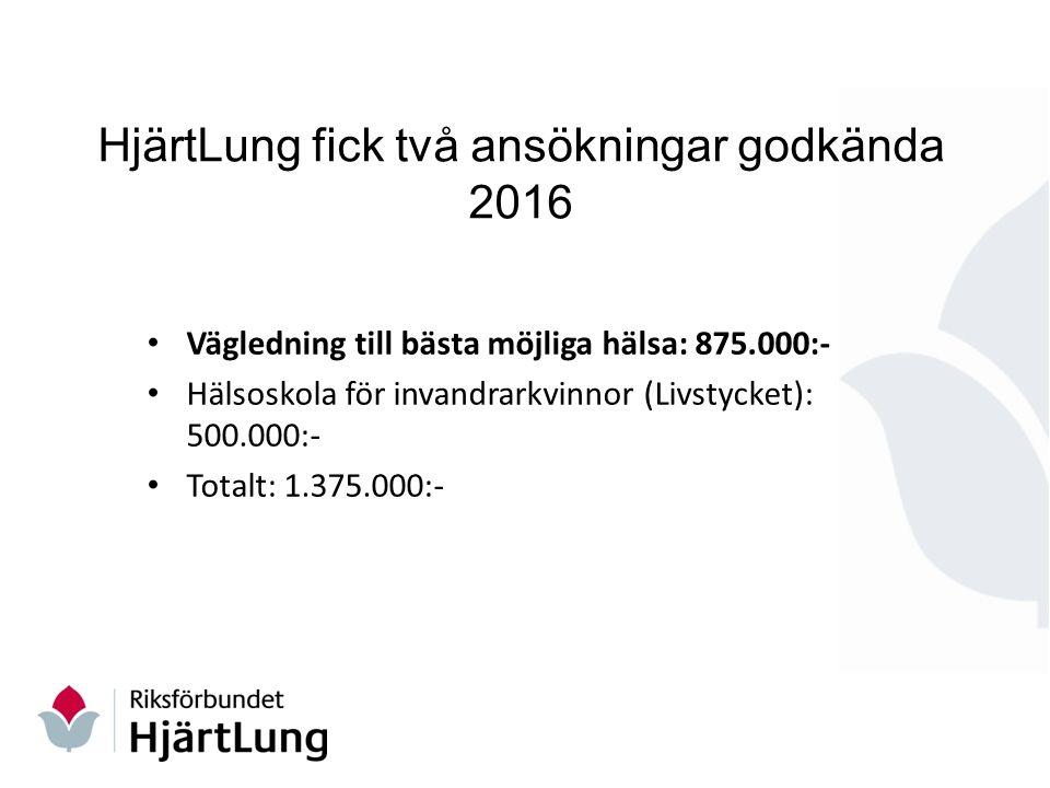HjärtLung fick två ansökningar godkända 2016 Vägledning till bästa möjliga hälsa: 875.000:- Hälsoskola för invandrarkvinnor (Livstycket): 500.000:- Totalt: 1.375.000:-