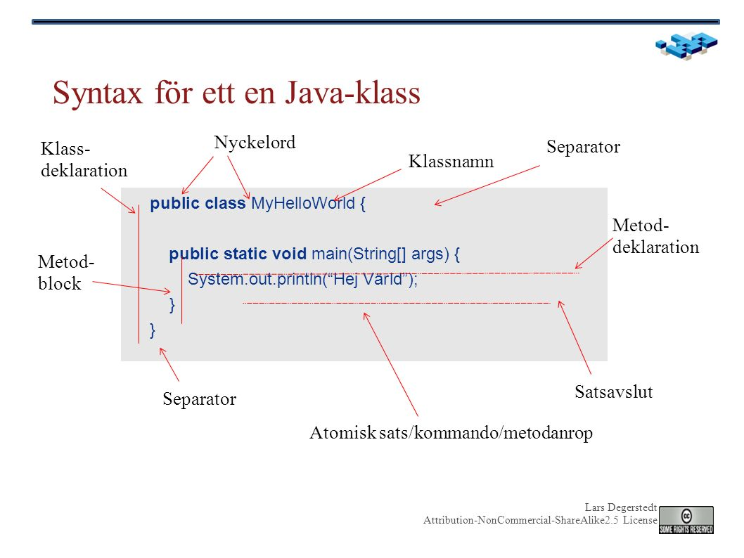 Lars Degerstedt Attribution-NonCommercial-ShareAlike2.5 License Syntax för ett en Java-klass public class MyHelloWorld { public static void main(Strin