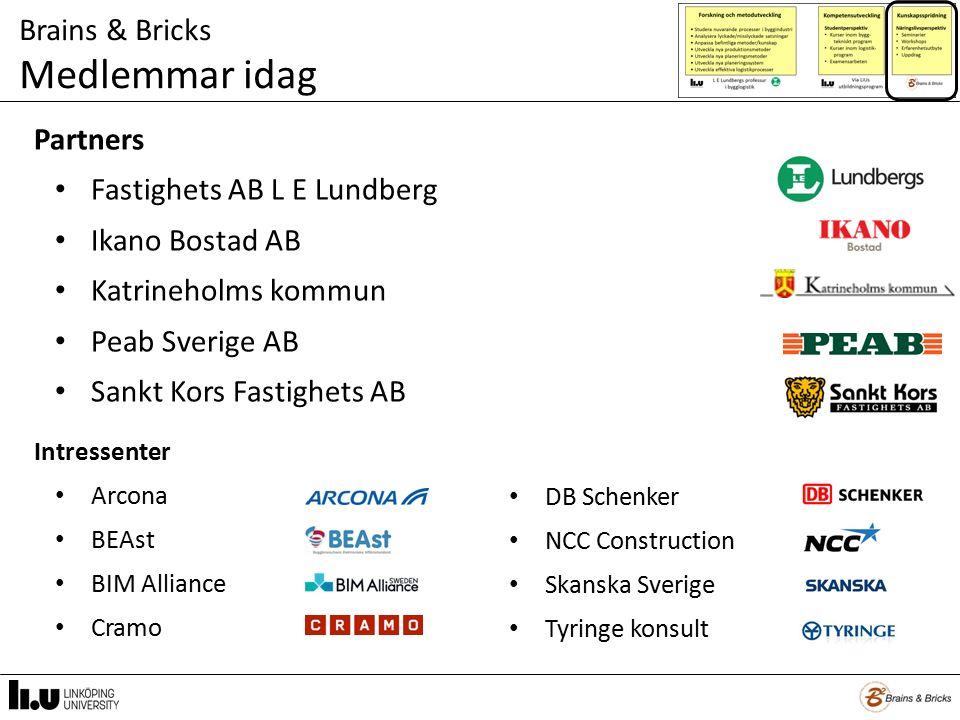 Brains & Bricks Medlemmar idag Partners Fastighets AB L E Lundberg Ikano Bostad AB Katrineholms kommun Peab Sverige AB Sankt Kors Fastighets AB Intres