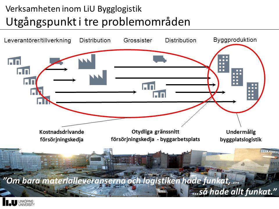 Verksamheten inom LiU Bygglogistik Utgångspunkt i tre problemområden Kostnadsdrivande försörjningskedja Undermålig byggplatslogistik Otydliga gränssni