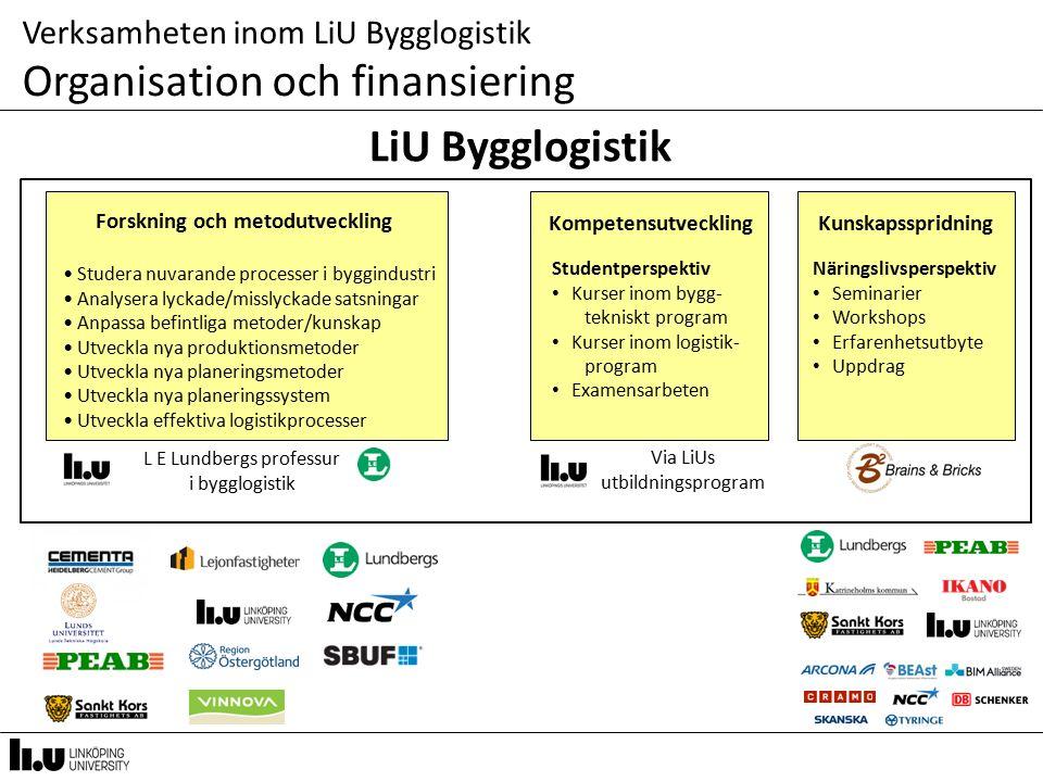 LiU Bygglogistik Forskning och metodutveckling Studera nuvarande processer i byggindustri Analysera lyckade/misslyckade satsningar Anpassa befintliga