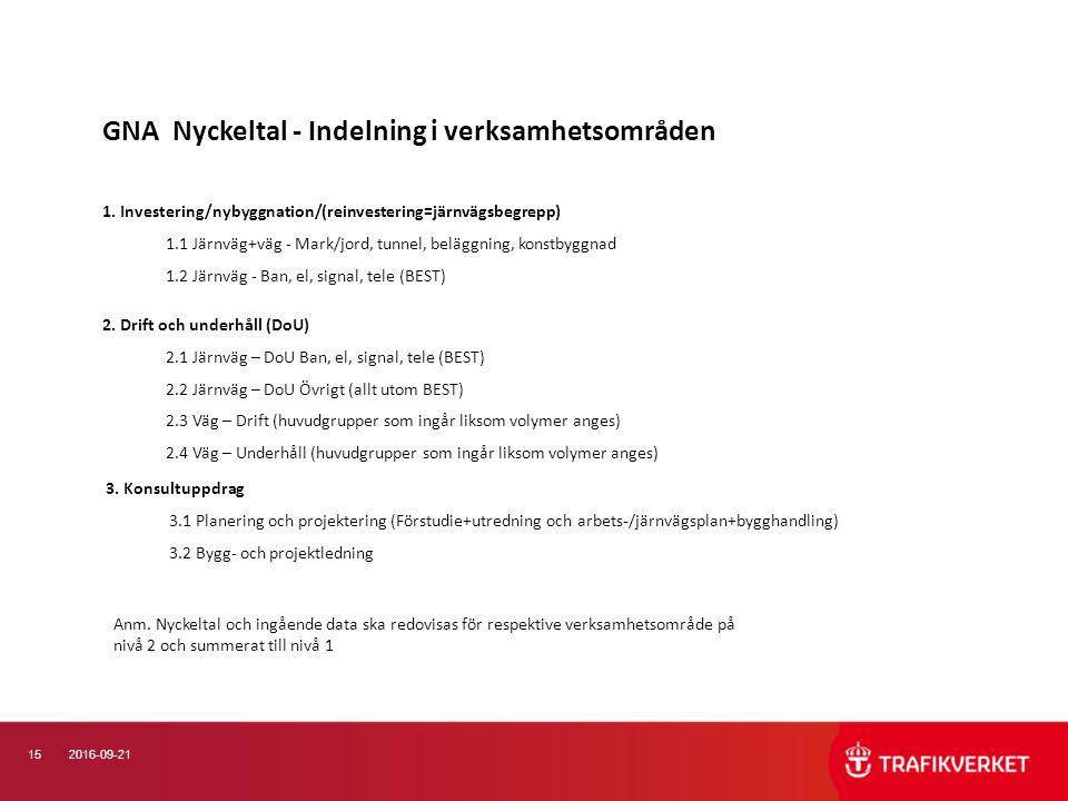152016-09-21 GNA Nyckeltal - Indelning i verksamhetsområden 1.