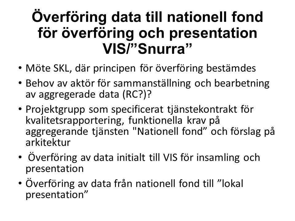 Möte SKL, där principen för överföring bestämdes Behov av aktör för sammanställning och bearbetning av aggregerade data (RC ).